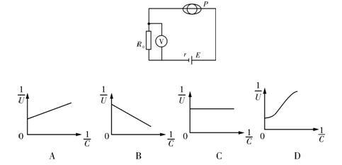 其中p是半导体型酒精气体传感器,该传感器电阻r′的倒数与酒精气体的