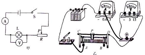 你的方法只能测量电灯的功率,因为他是纯电阻电路,可以用你的方法!