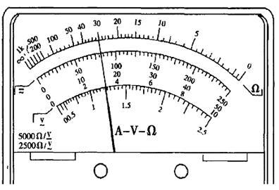 5v的电压挡,则读数 【小题2】如果使用的是×100Ω的电阻挡,则读数为