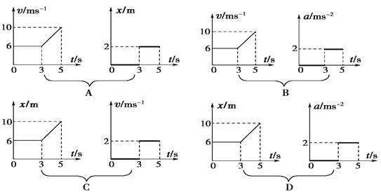 【题文】如图所示,理想变压器原,副线圈的匝数比为10:1, b是原线圈的