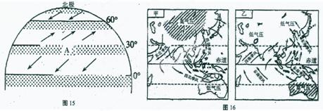 """【题文】读""""气压带风带季节移动图""""(图15)和""""亚洲季风图""""(图16),回答图片"""
