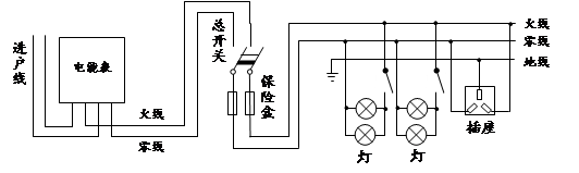 220v并联电灯接线图