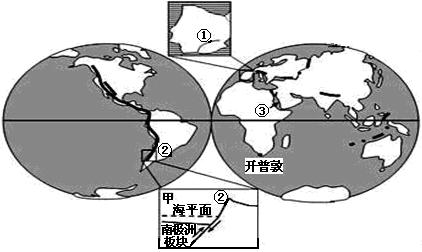 如图为世界海陆分布图.回答问题.