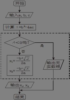 2012年人教b版高中数学必修3