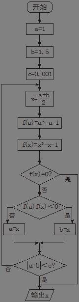 2012年苏教版高中数学必修3
