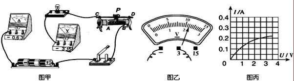"""【题文】在测定""""小灯泡电功率""""的实验中,电源电压为4."""