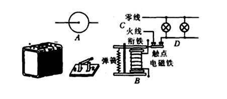 如图所示电路为其模拟电路,其中a为光电管,b为电磁继电器,c为照明电路