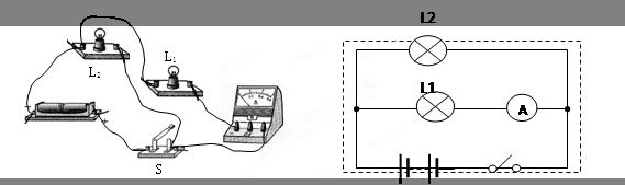 【解析】分析:与凸透镜成像对比,人的眼球中的晶状体相当于凸透镜,视网膜相当于光屏,近视眼是由于晶状体折光能力太强,使远处物体射来的光会聚在视网膜前,近视要用凹透镜来矫正,凹透镜对光线有发散的作用, 解答:解:(1)近视眼镜的镜片是凹透镜,对光有发散作用. 故答案为:凹;发散. (2)如图是人的眼球结构图,与凸透镜成像对比,人的眼球中的晶状体相当于 凸透镜,视网膜相当于光屏. 故答案为:凸透镜;光屏. (3)根据材料一和材料二中的实验可知,近视眼看不清楚远处物体的原因是晶状体折光能力太强,使远处物体射来的光