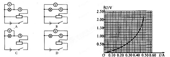 5v,内阻为3Ω的电源直接给小灯泡供电,则该小灯泡的实际功率是