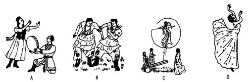 维吾尔族传统舞蹈手