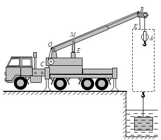 【题文】图是液压汽车起重机从水中打捞重物的示意图.图片