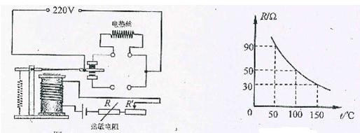 【题文】如图所示为一恒温箱温控电路,包括工作电路和控制电路两部分。R为热敏电阻(置于恒温箱内),阻值随温度变化的关系如图所示。恒温箱温控电路工作原理是:加热过程中,恒温箱温度升高到一定值时,控制电路中电流会达到一定值,继电器的衔铁被吸合,工作电路停止加热。