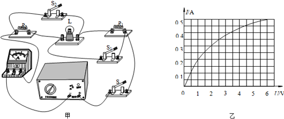 为电热丝,通过调节旋转开关可以改变电暖气的档位。为避免引起火灾,使电暖气被碰倒时能够自动断开电路,可以在电路中接入一个防倾倒开关。防倾倒开关及其原理如图乙所示,在电暖气的底部有一个伸出外壳的塑料杆,当电暖气放置在水平地面时,塑料杆受到地面竖直向上的力而被顶起,接通顶部的触点。如果电暖气发生倾倒,塑料杆底部不受力,在弹簧的作用下顶部触点断开,电暖气便不再工作,该装置起到了自动开关的作用。在某次使用中,电暖气的旋钮开关接到档位1时,2min消耗的电能是48000J。已知R