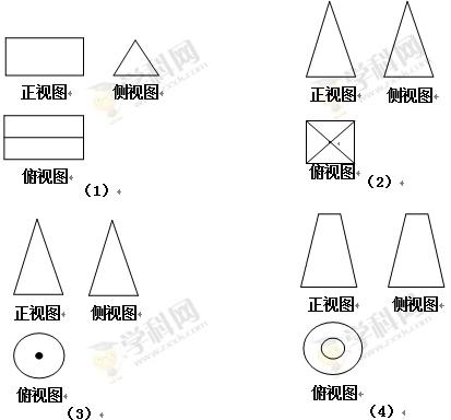 【题文】 如图⑴,⑵,⑶,⑷为四个几何体的三视图,根据三视图可以判断