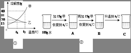 电路 电路图 电子 设计 素材 原理图 498_201