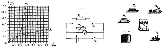 电路中,热敏电阻包括正温度系数电阻器(ptc)和负温度系数电阻器(ntc).