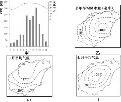 2014届广东省汕头市高三4月第二次模拟地理考