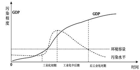 2104届广东省高考全真押题信息交流卷(经济生