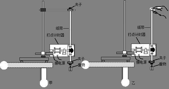 【题文】甲,乙都是使用电磁打点计时器验证机械能守恒定律的实验装置