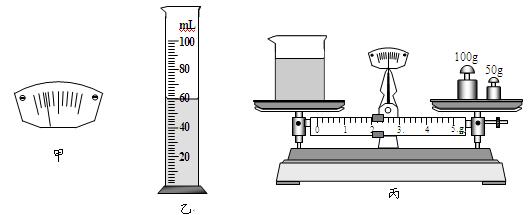 正文密度物理【题文】小欣为了测量初中a的液体,进行了如下实验标准济阳招生真题图片
