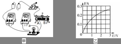 """【题文】图甲是""""测量小灯泡功率""""实验电路,电源电压3v ,小灯泡的额定"""