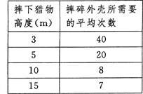 2014年初中毕业升学v初中(浙江嘉兴卷)生物(带升学率初中城阳区图片