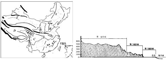读我国四大地理区域图,完成下列要求:(1)受地理位置、地形地势等因素的影响,四大地理区域自然环境差异较大。其中气候较为干旱的是_____,冬冷夏凉的是_____,水热条件最为优越的是_______,平原面积较广的是_____(以上均填序号)。(2)、两区域中,农业生产方式以畜牧业为主的是_____,、两区域中农业生产方式以种植业为主的是_____。(以上均填序号)(3)根据图中季风区与非季风区界线来判断,四大地理区域中,大部分位于季风区的两个区域是_____,大部分位于非季风区的两个区域是_____