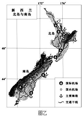 (8分) (4)新西兰北岛比南岛经济发展更快.