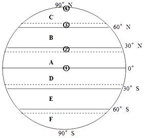 【题文】读全球气压带和风带分布图,回答下列问题.(10图片