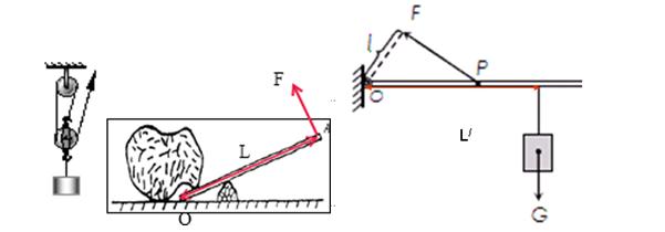 物理电路图难题讲解