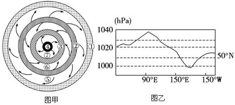 """【题文】读""""北半球气压带,风带分布示意图(箭头表示风向)(图甲)""""和""""某图片"""