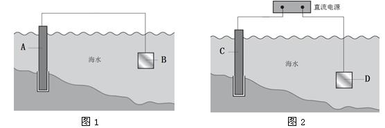 【题文】(13分)电化学原理在防止金属腐蚀,能量转换,物质合成等方面