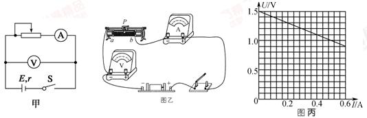 【题文】在测量一节干电池电动势e和内阻r的实验中