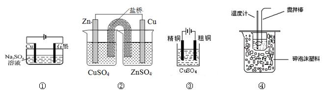 高中化学试题 原电池原理 【题文】下列实验装置图合理的是.