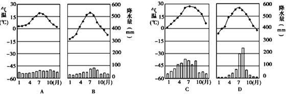 【题文】读气压带,风带分布图(图a)和亚洲季风环流图图片
