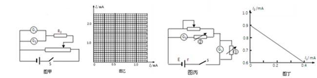 要测量该电池的电动势和内阻,采用了图丙的电路,若把电流表g 2改装成