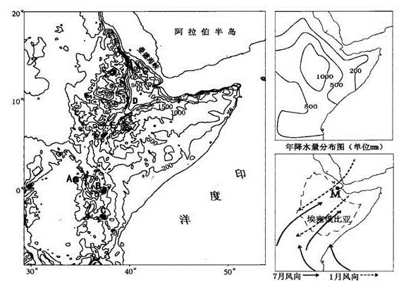 材料一非洲部分地区等高线地形图,年降水量分布图与风向示意图