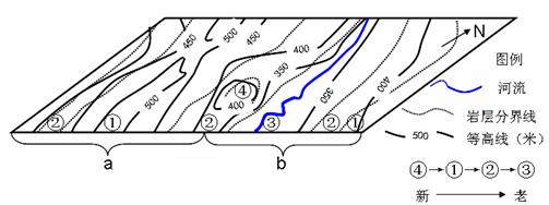 【题文】读某区域地质构造及等高线分布示意图(下图)