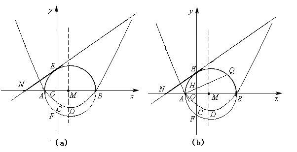 二次初中定義練習題_函數初中P450新東方品課思數學課評圖片