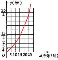 二次初中的定義練習題_函數數學P467新東博微初中生圖片
