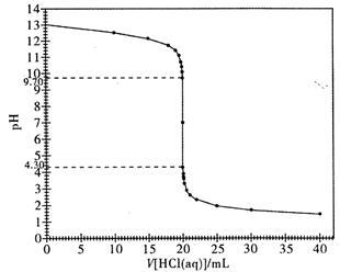 测定实验酸碱讲解教程滴定是高中化学的重要定健身中和曲线视频图片