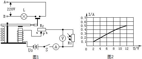 光敏电阻在各种自动化装置中有很多应用,小柯用它设计