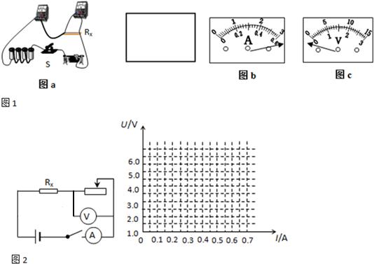 """在""""测量未知定值电阻rx的阻值""""实验中,请回答如下问题"""