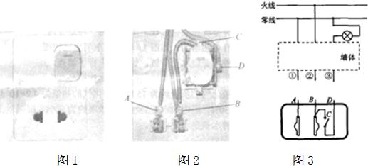 """小军家客厅墙壁上有一个控制灯的开关和一个两孔插座装在一起的""""一开"""