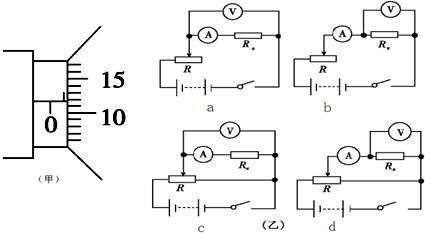 为了测量一精密金属丝的电阻率:(1)先用多用电表初测其电阻约为6Ω