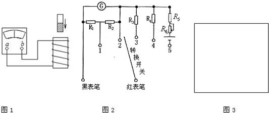 ii,(1)某学习小组通过一个简单的电路图探究多用电表的结构和原理