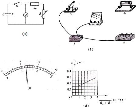 (结果保留两位有效数字)(5)用该电路测电动势与内阻,测量和真实值的