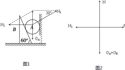 重150n的光滑球a悬空靠在竖直墙和三角形木块b之间,木块b的重力为1500