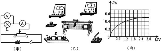 用如图(甲)所示的电路图研究小灯泡l(2.4v,1.