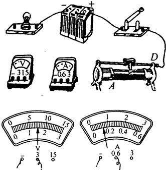 手绘尺寸测量格